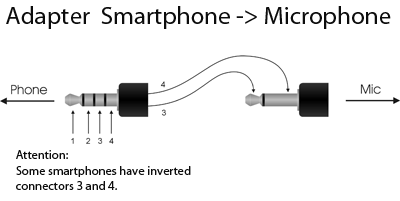 Diagram Adapter Microphone 2012-04-25.png